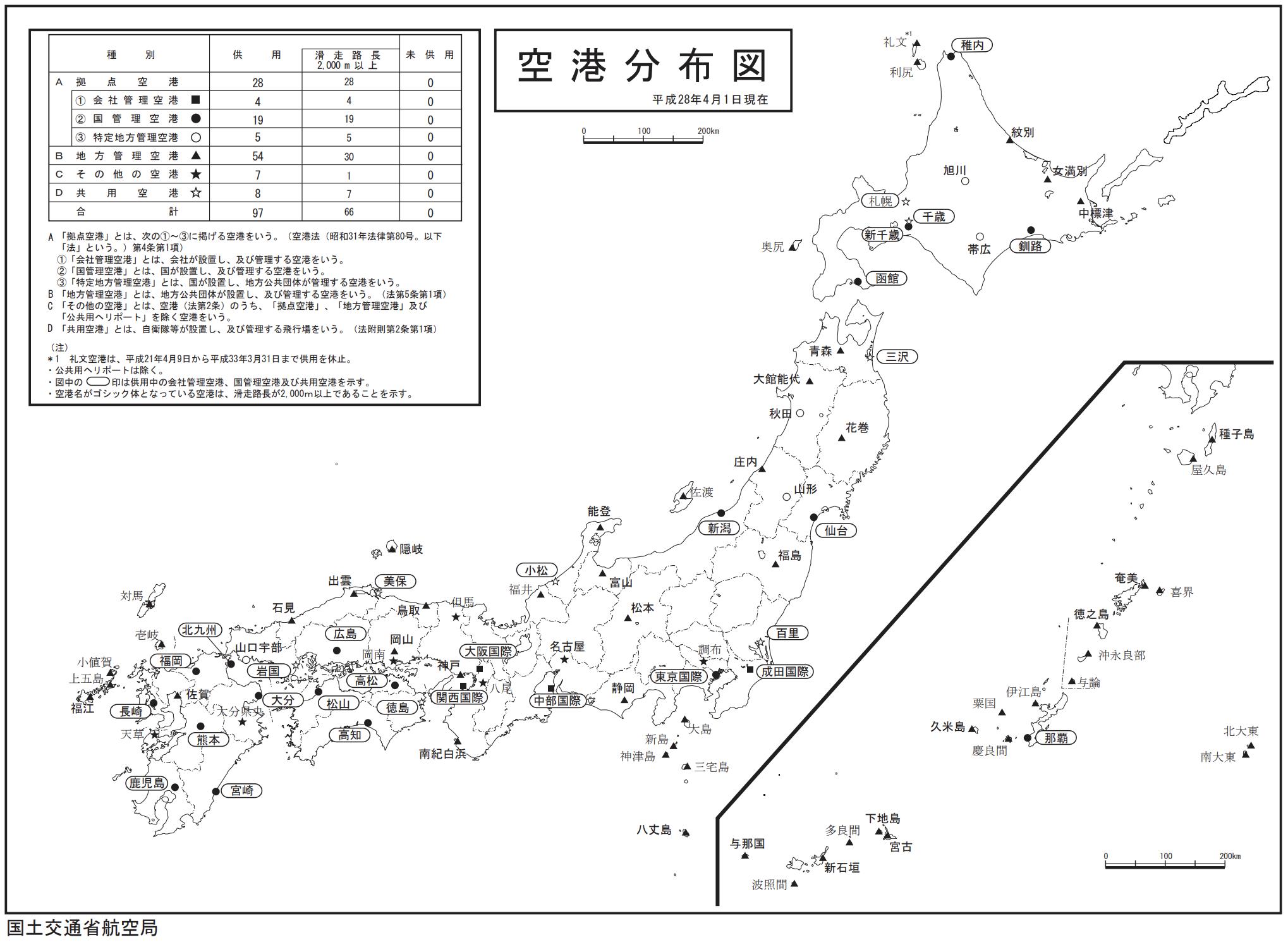 ICAO空港コードの一覧/E